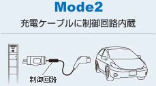 MODE2:充電ケーブルに制御回路内臓