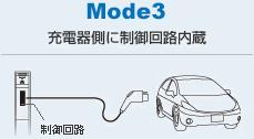 MODE3:充電器側に制御回路内臓